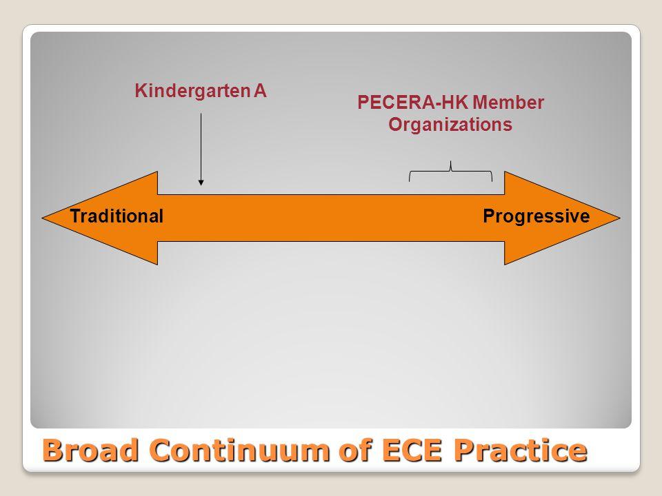Broad Continuum of ECE Practice