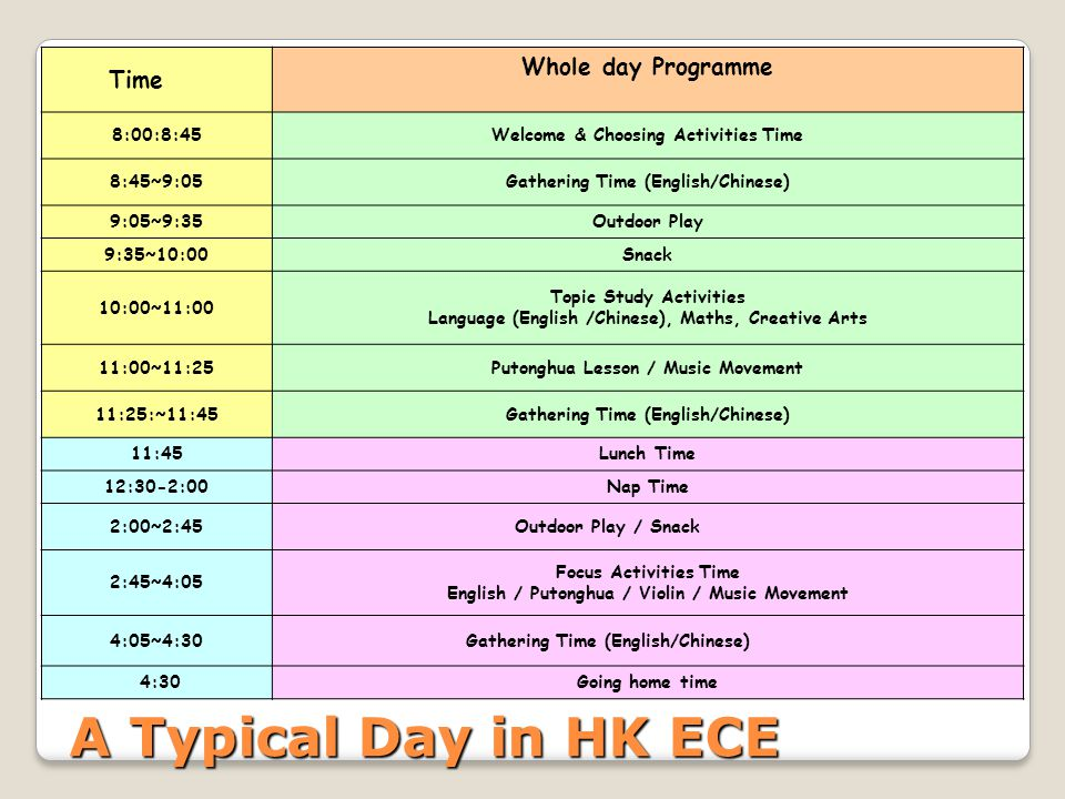 A Typical Day in HK ECE Time Whole day Programme 8:00:8:45