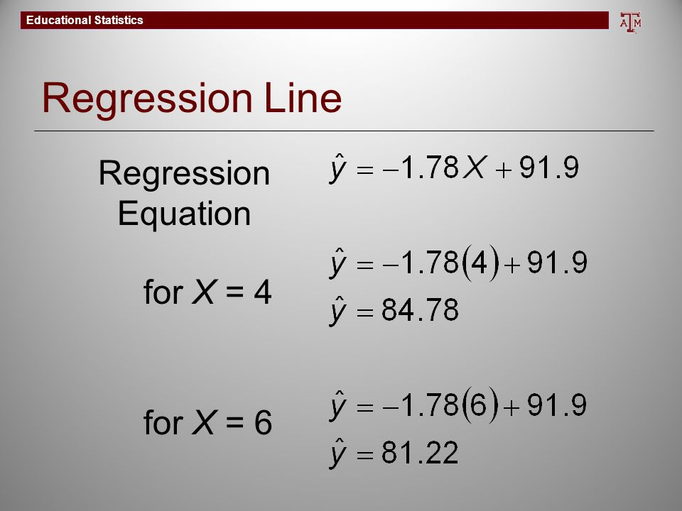 Regression Line Regression Equation for X = 4 for X = 6
