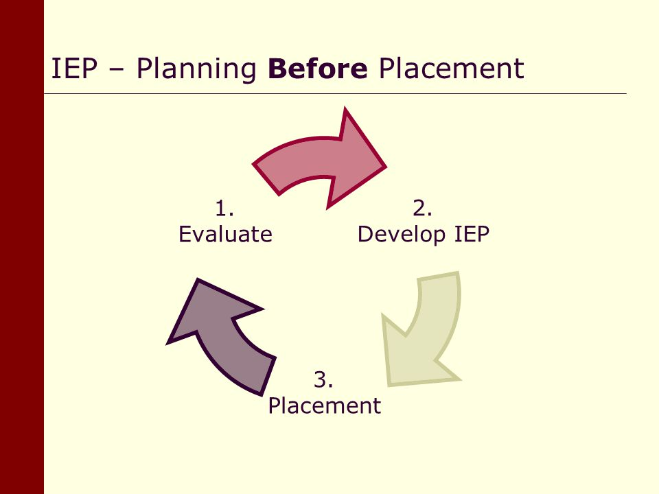 IEP – Planning Before Placement