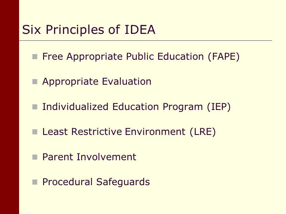 Six Principles of IDEA Free Appropriate Public Education (FAPE)
