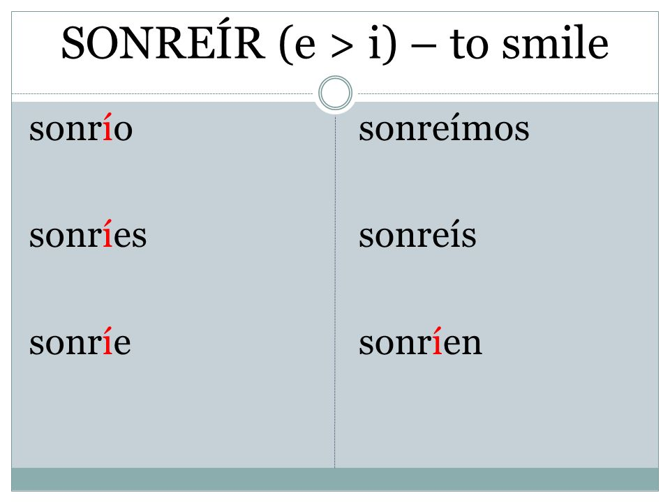 SONREÍR (e > i) – to smile