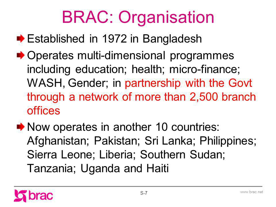 BRAC: Organisation Established in 1972 in Bangladesh