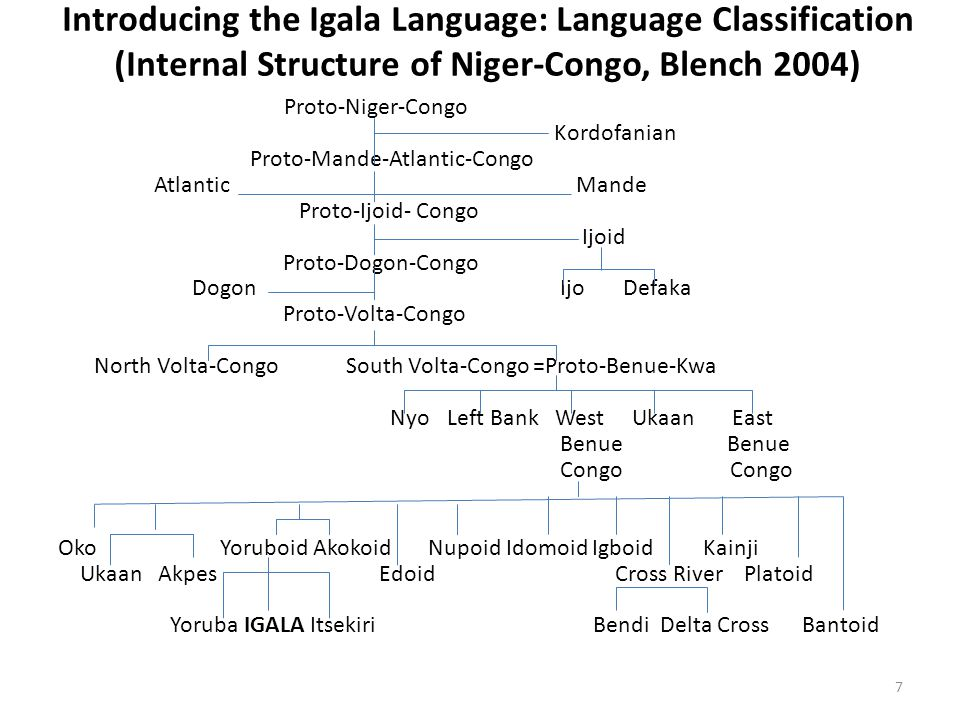 Introducing the Igala Language: Language Classification (Internal Structure of Niger-Congo, Blench 2004)