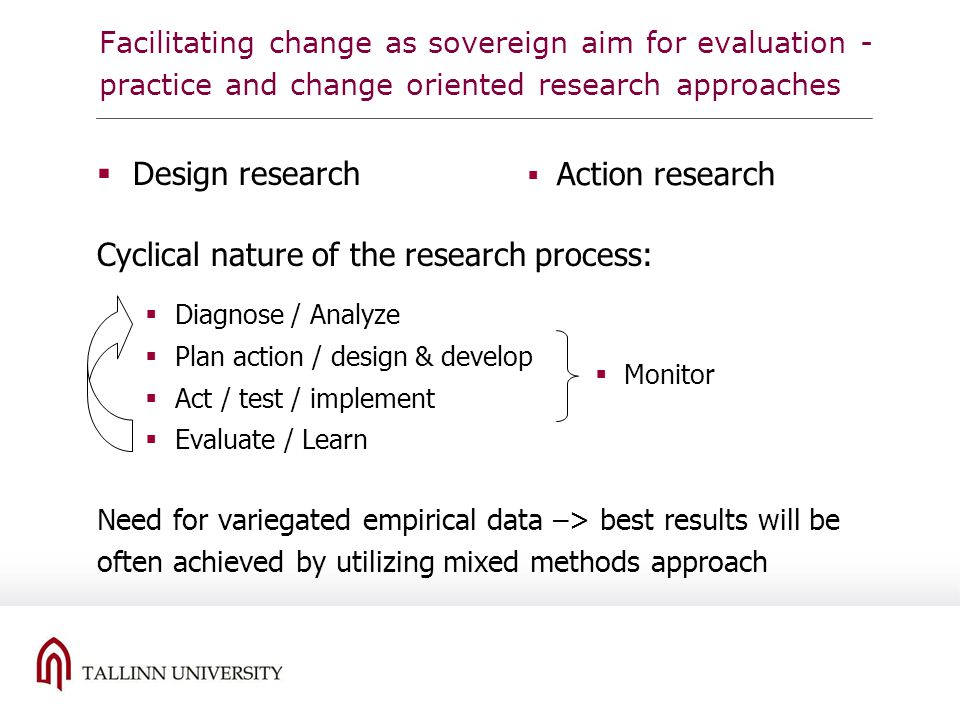 Cyclical nature of the research process:
