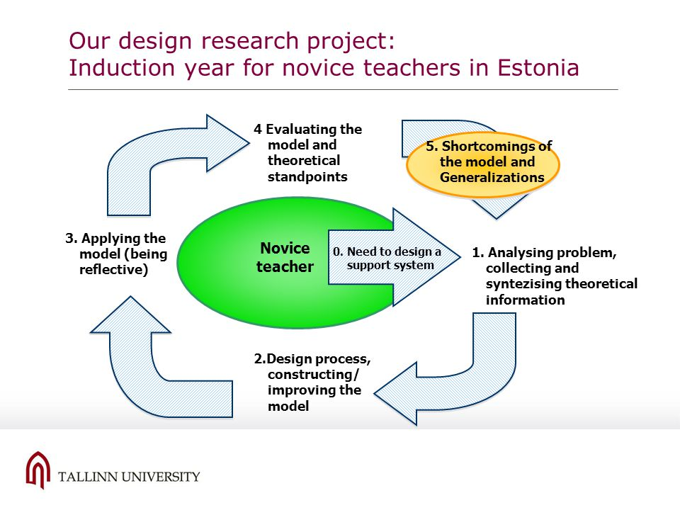 Our design research project: Induction year for novice teachers in Estonia