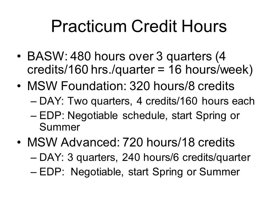 Practicum Credit Hours