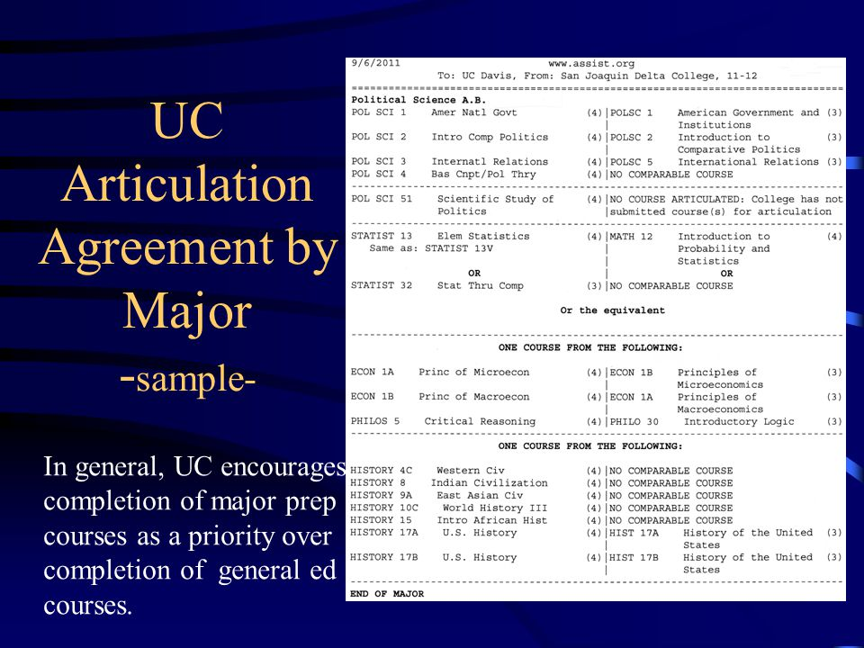 UC Articulation Agreement by Major -sample-