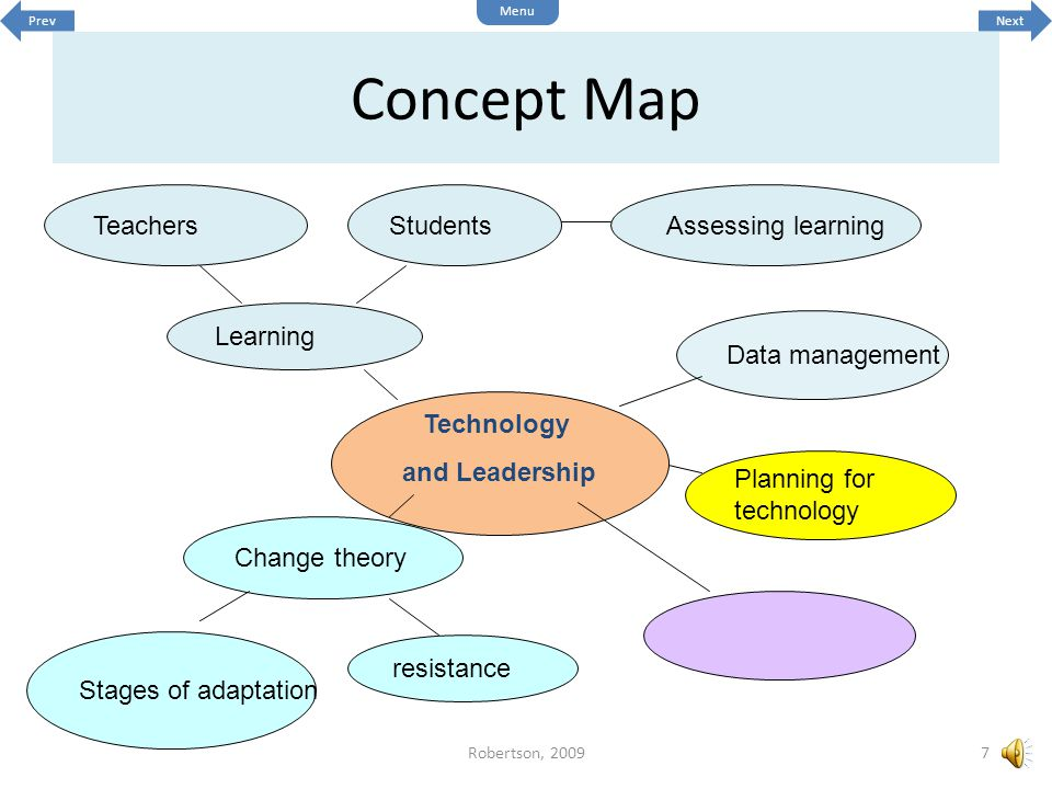 Teaching and Learning with Concept Maps