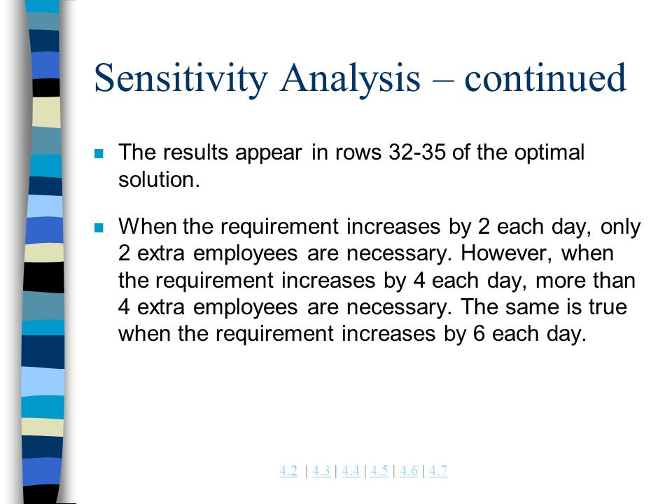 Sensitivity Analysis – continued