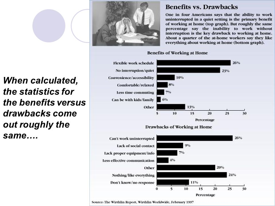 When calculated, the statistics for the benefits versus drawbacks come out roughly the same….