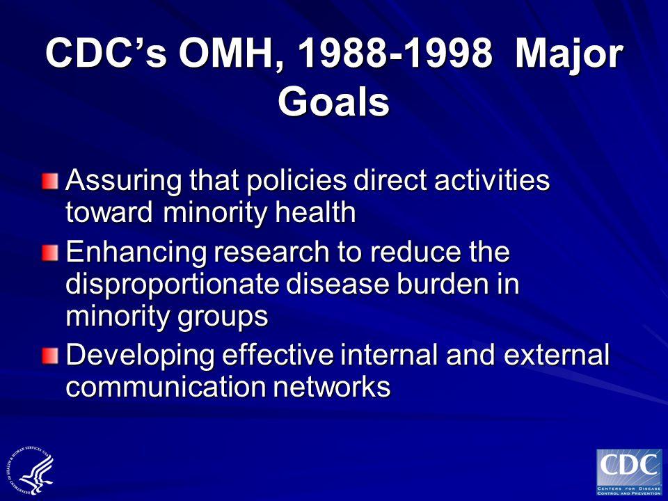 CDC's OMH, 1988-1998 Major Goals Assuring that policies direct activities toward minority health.