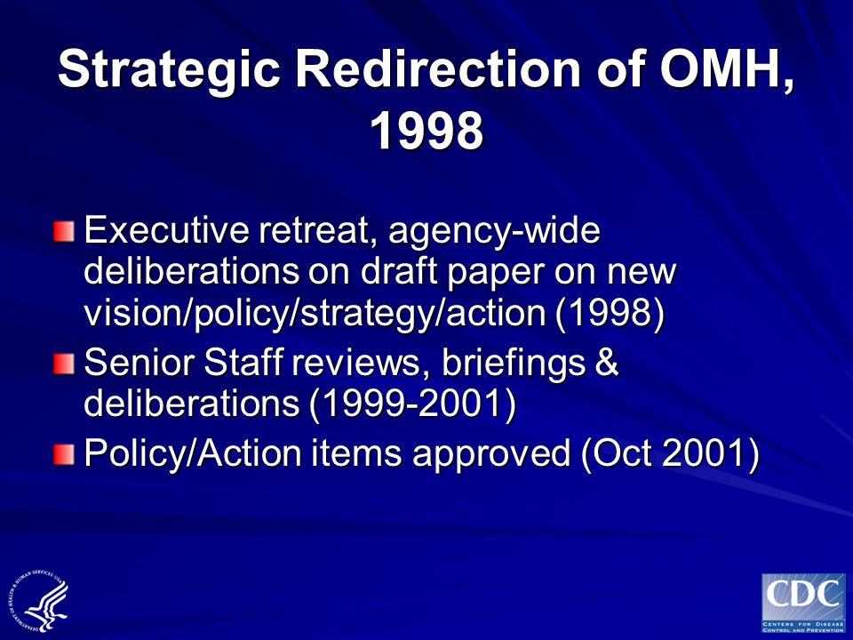 Strategic Redirection of OMH, 1998
