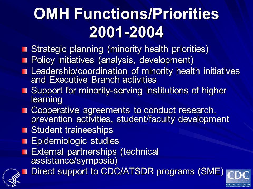 OMH Functions/Priorities 2001-2004