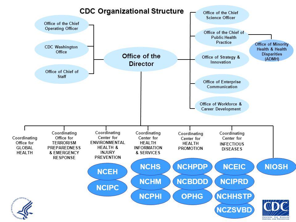 CDC Organizational Structure