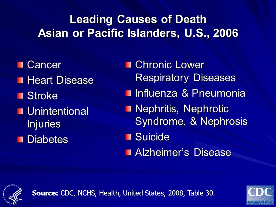 Leading Causes of Death Asian or Pacific Islanders, U.S., 2006
