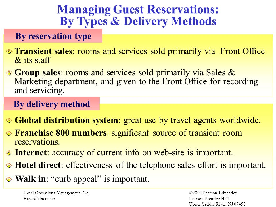 Managing Guest Reservations: By Types & Delivery Methods