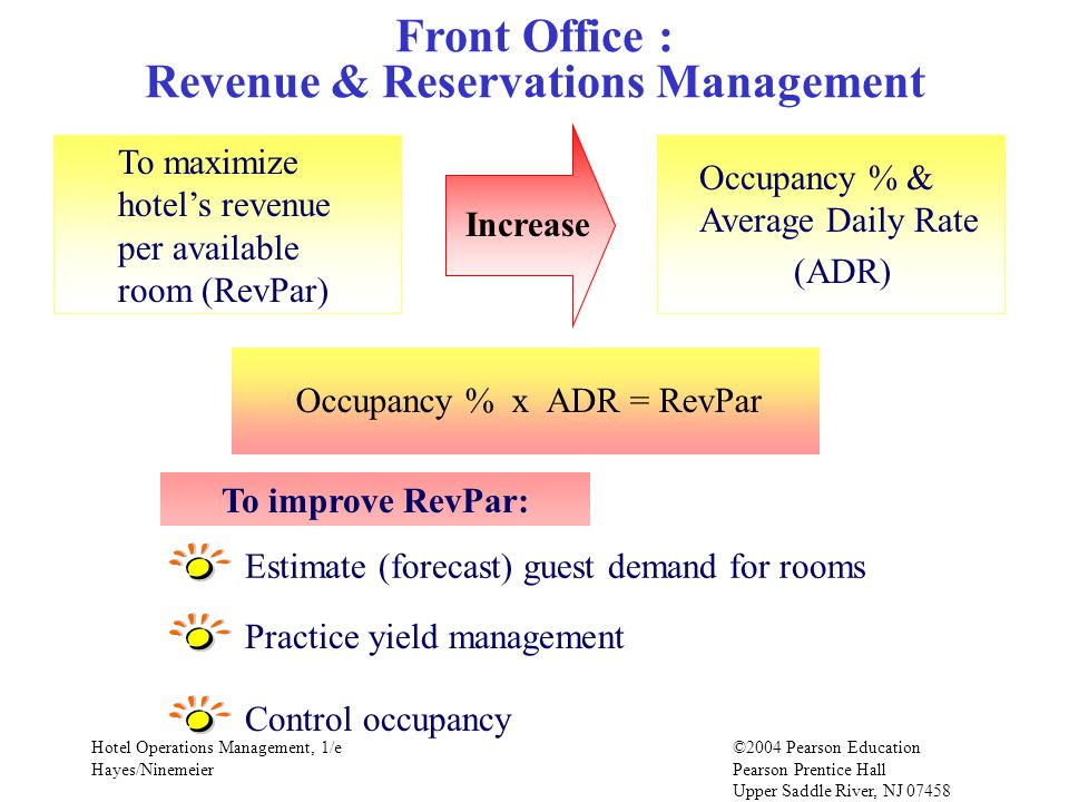 Front Office : Revenue & Reservations Management