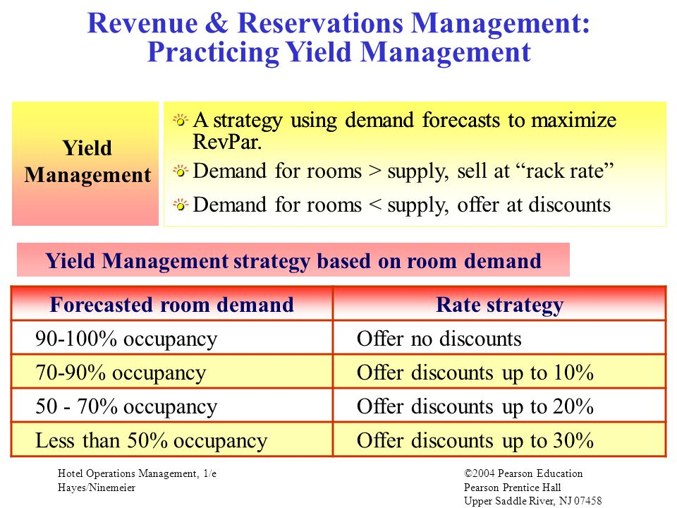Revenue & Reservations Management: Practicing Yield Management
