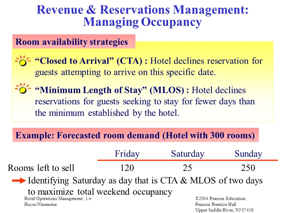 Revenue & Reservations Management: Managing Occupancy