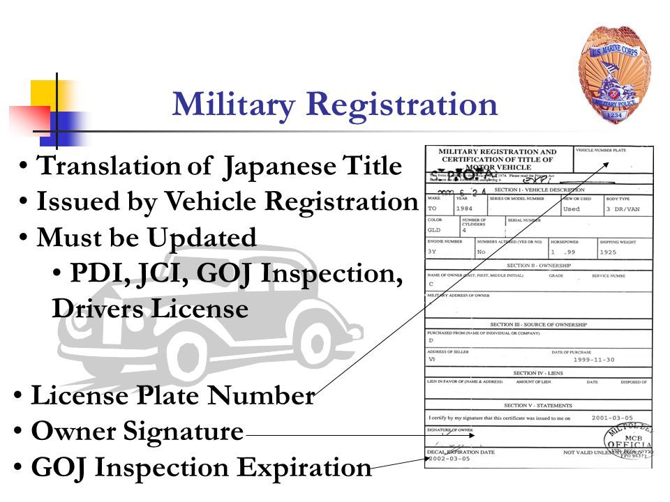 Military Registration