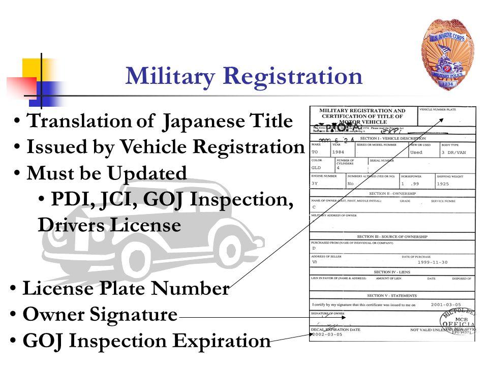 Military Registration