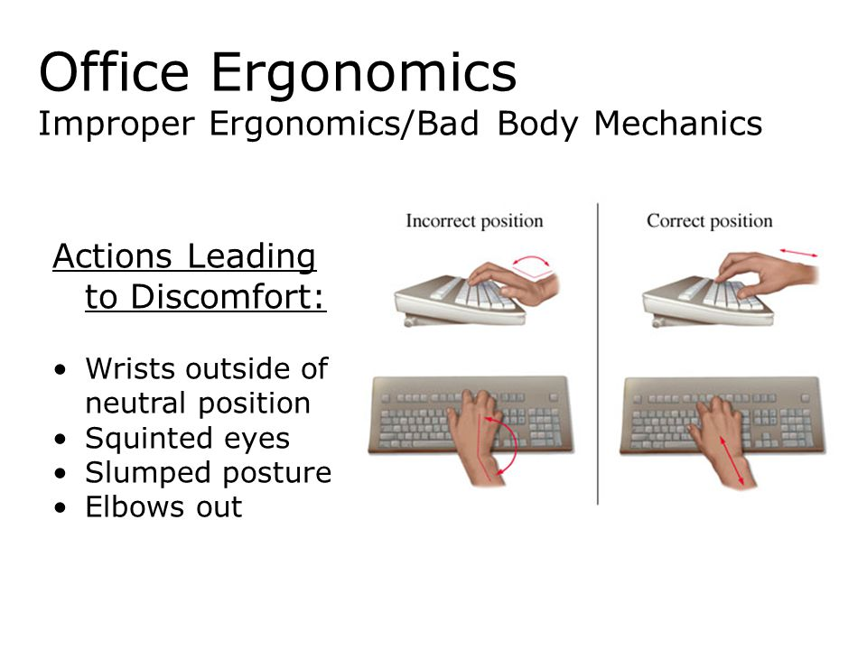 Office Ergonomics Improper Ergonomics/Bad Body Mechanics