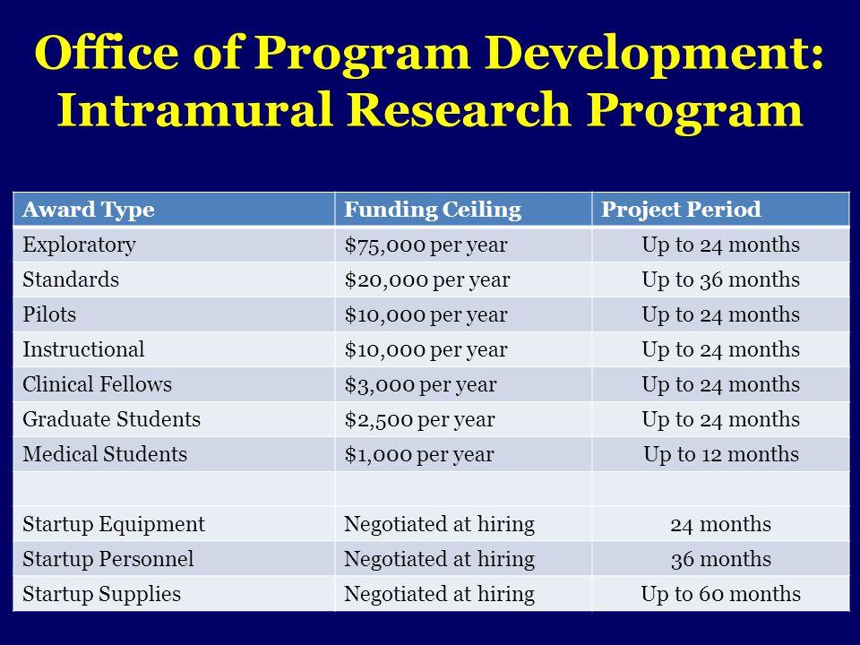 Office of Program Development: Intramural Research Program