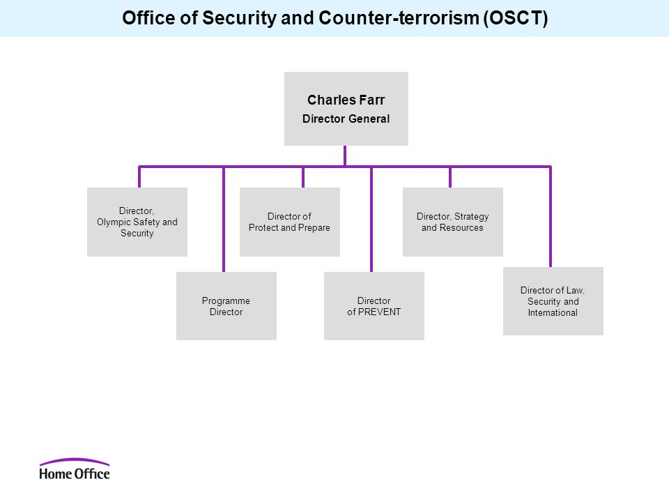 Office of Security and Counter-terrorism (OSCT)