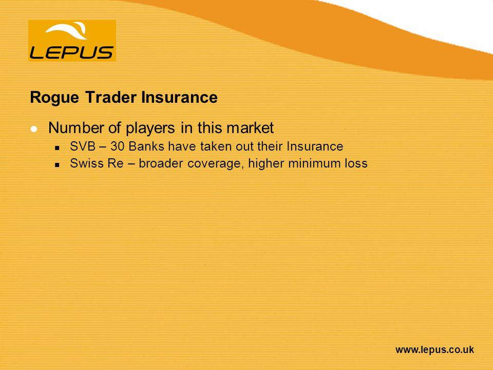 Rogue Trader Insurance
