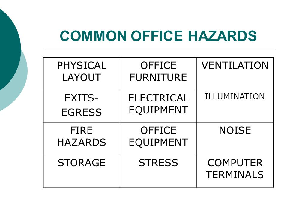 COMMON OFFICE HAZARDS PHYSICAL LAYOUT OFFICE FURNITURE VENTILATION