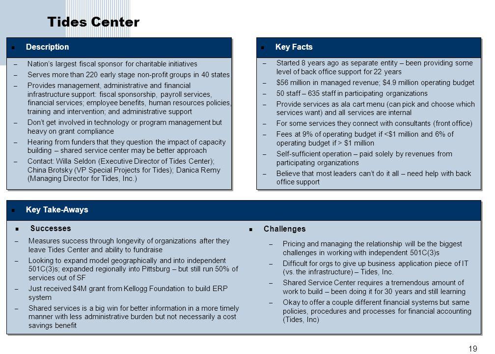Tides Center Description Key Facts Key Take-Aways Successes Challenges