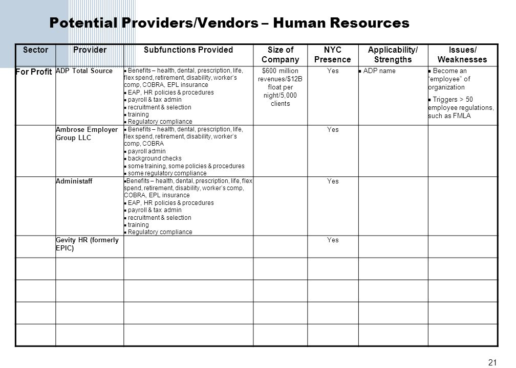 Potential Providers/Vendors – Human Resources