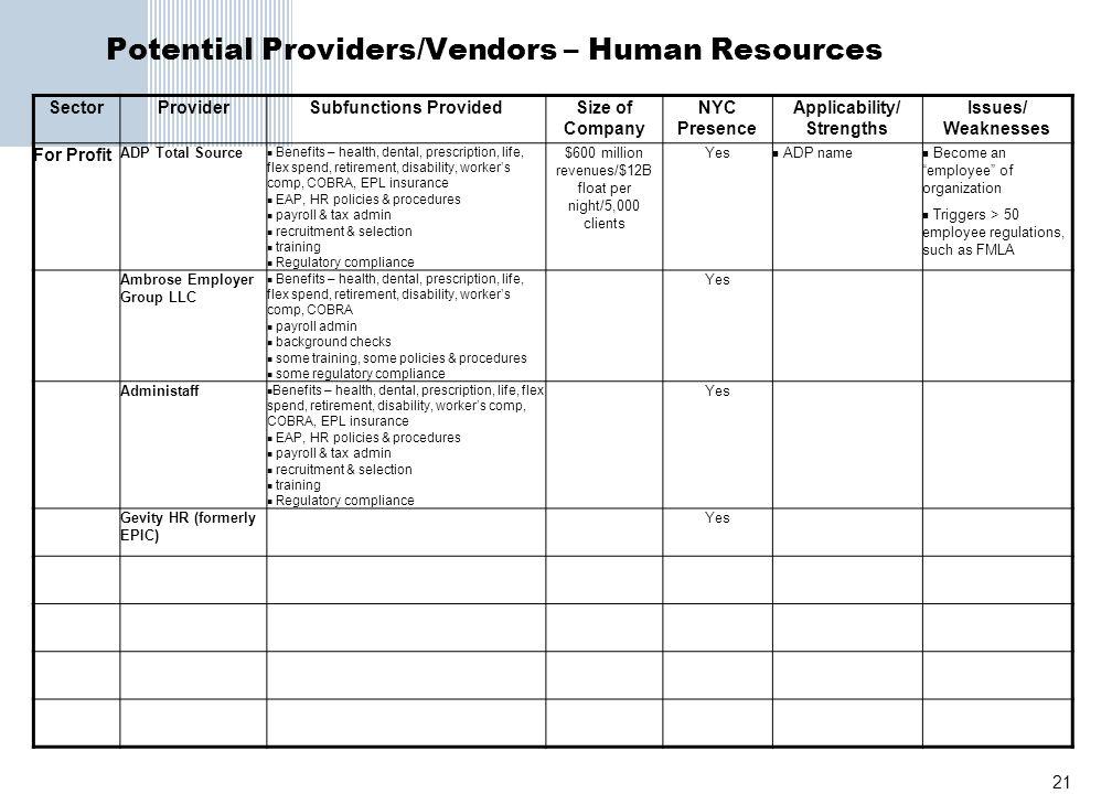 Potential Providers/Vendors – Human Resources