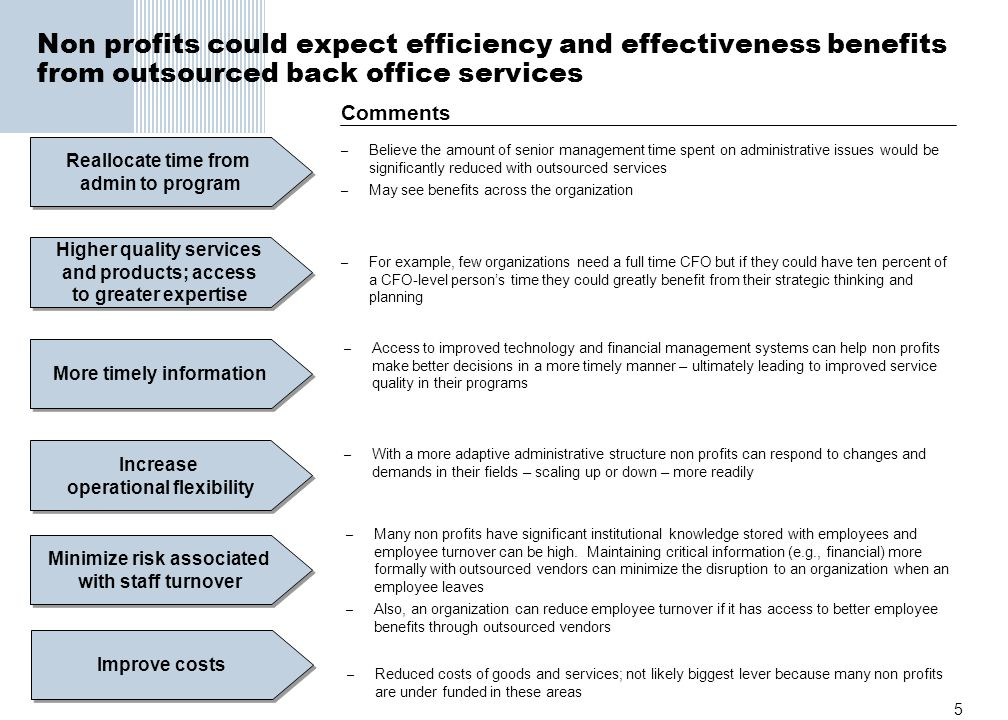 Non profits could expect efficiency and effectiveness benefits from outsourced back office services