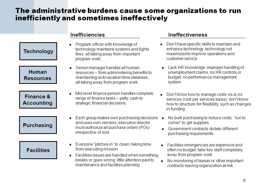 The administrative burdens cause some organizations to run inefficiently and sometimes ineffectively