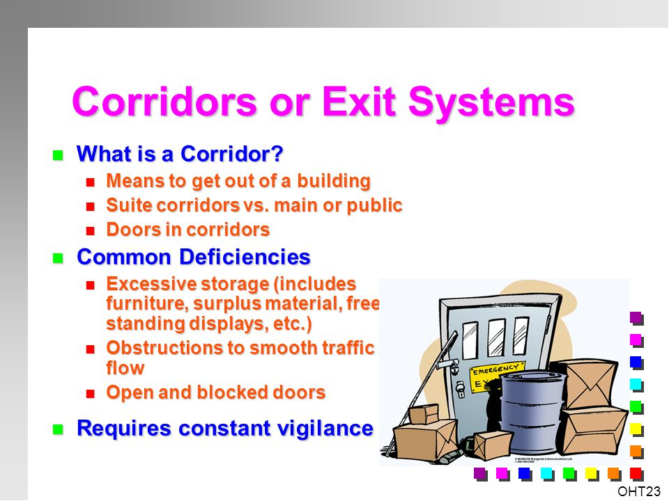 Corridors or Exit Systems
