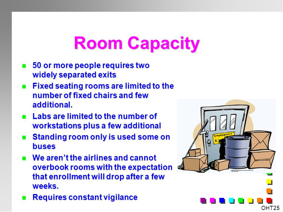 Room Capacity 50 or more people requires two widely separated exits