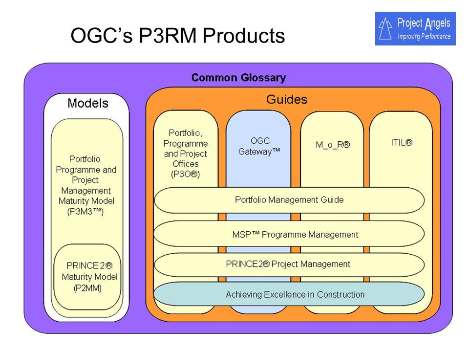 OGC's P3RM Products