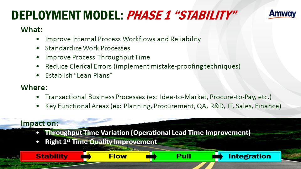 DEPLOYMENT MODEL: PHASE 1 STABILITY