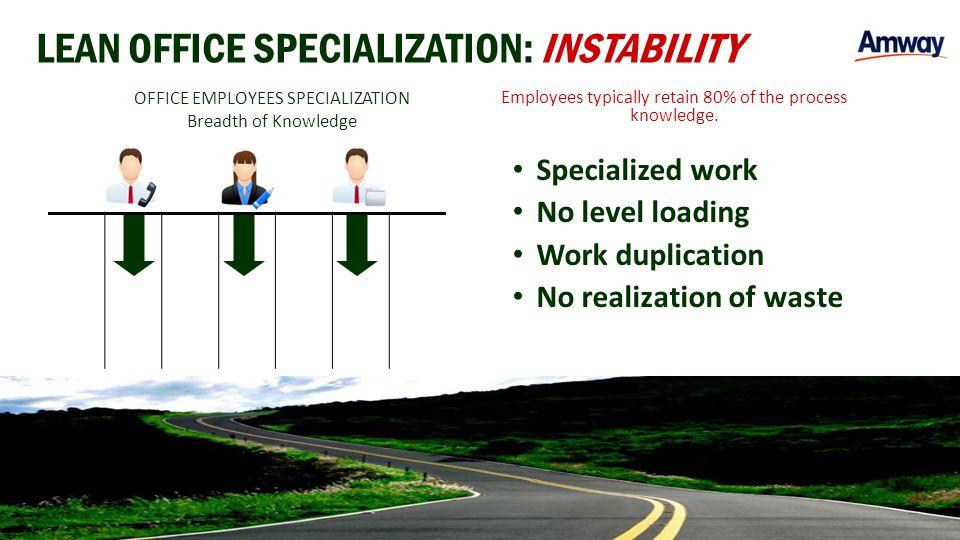 LEAN OFFICE SPECIALIZATION: INSTABILITY