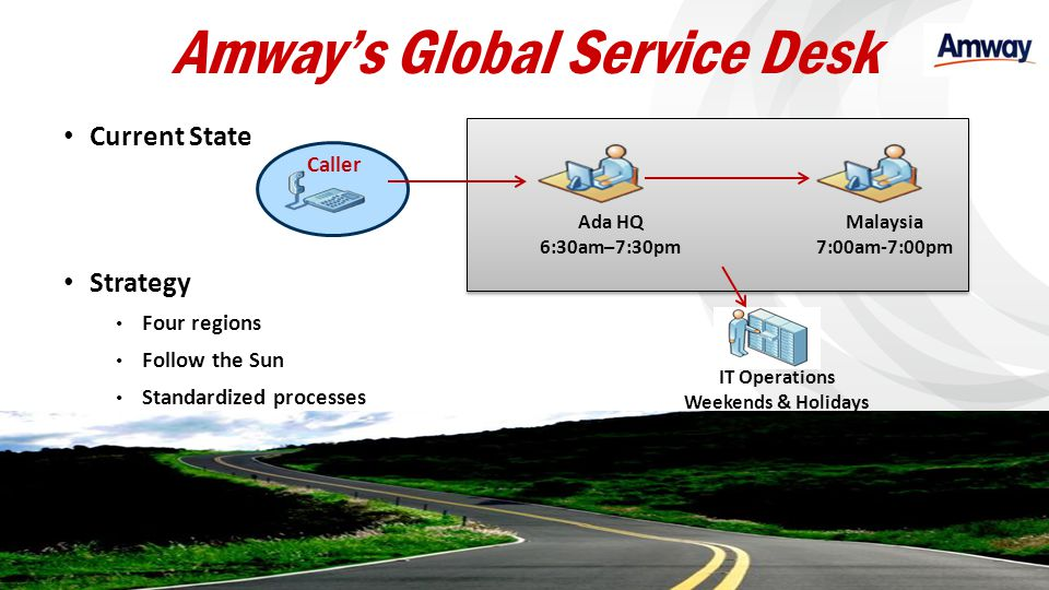 Amway's Global Service Desk