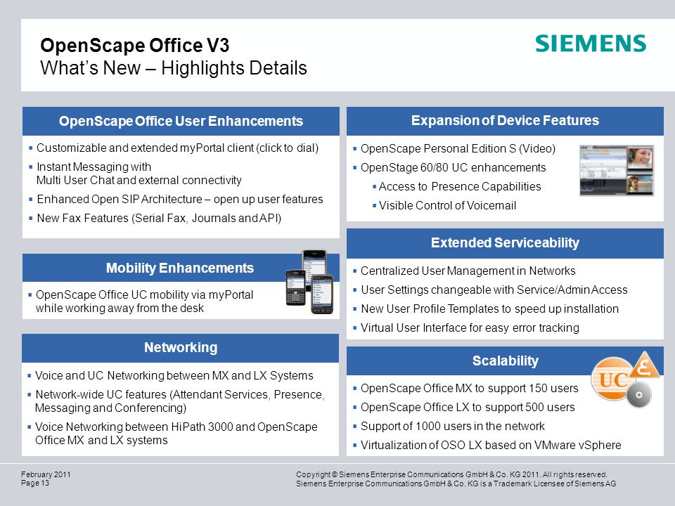 OpenScape Office V3 What's New – Highlights Details