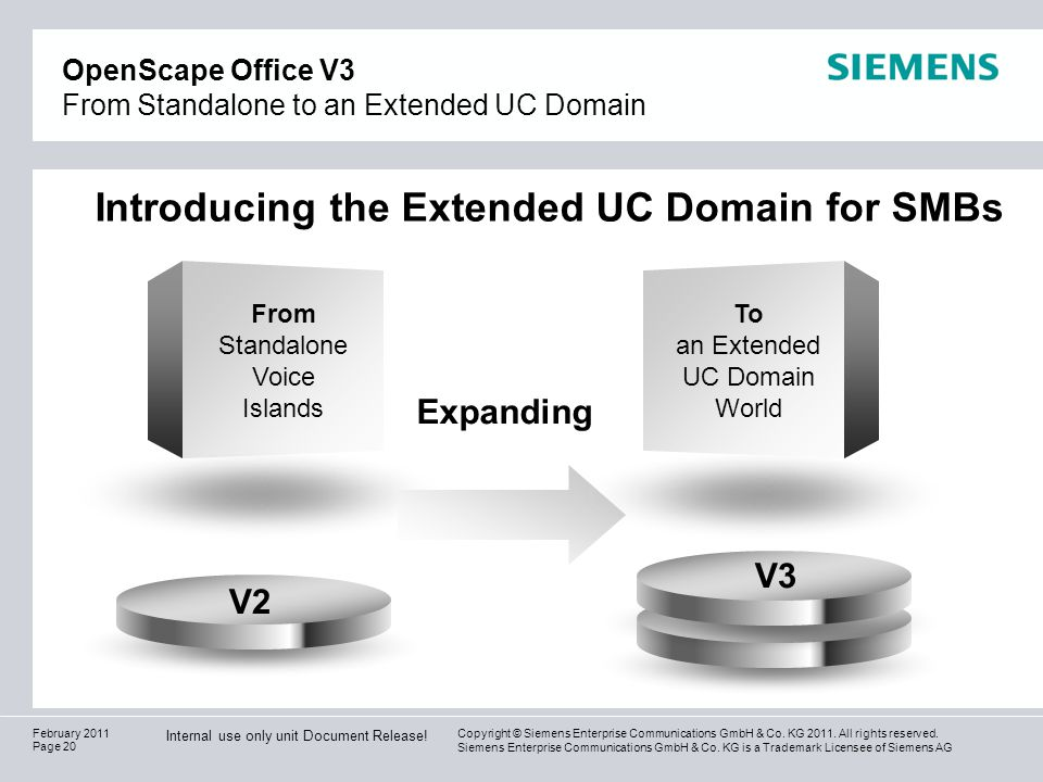 OpenScape Office V3 From Standalone to an Extended UC Domain