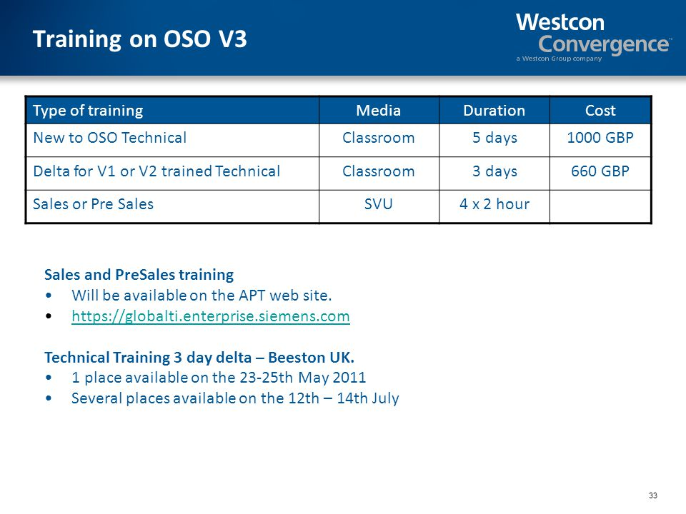 Training on OSO V3 Type of training Media Duration Cost