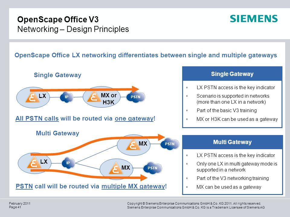OpenScape Office V3 Networking – Design Principles