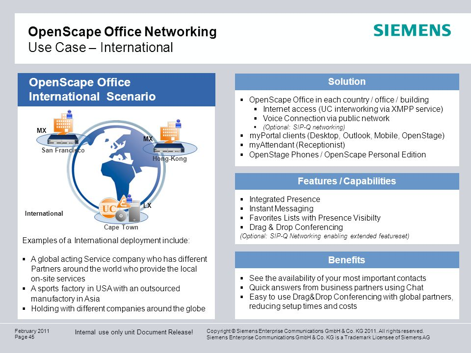 OpenScape Office Networking Use Case – International