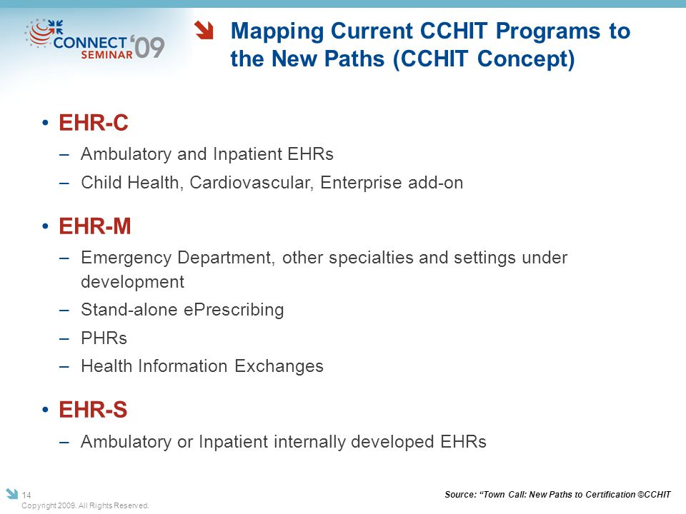 Mapping Current CCHIT Programs to the New Paths (CCHIT Concept)