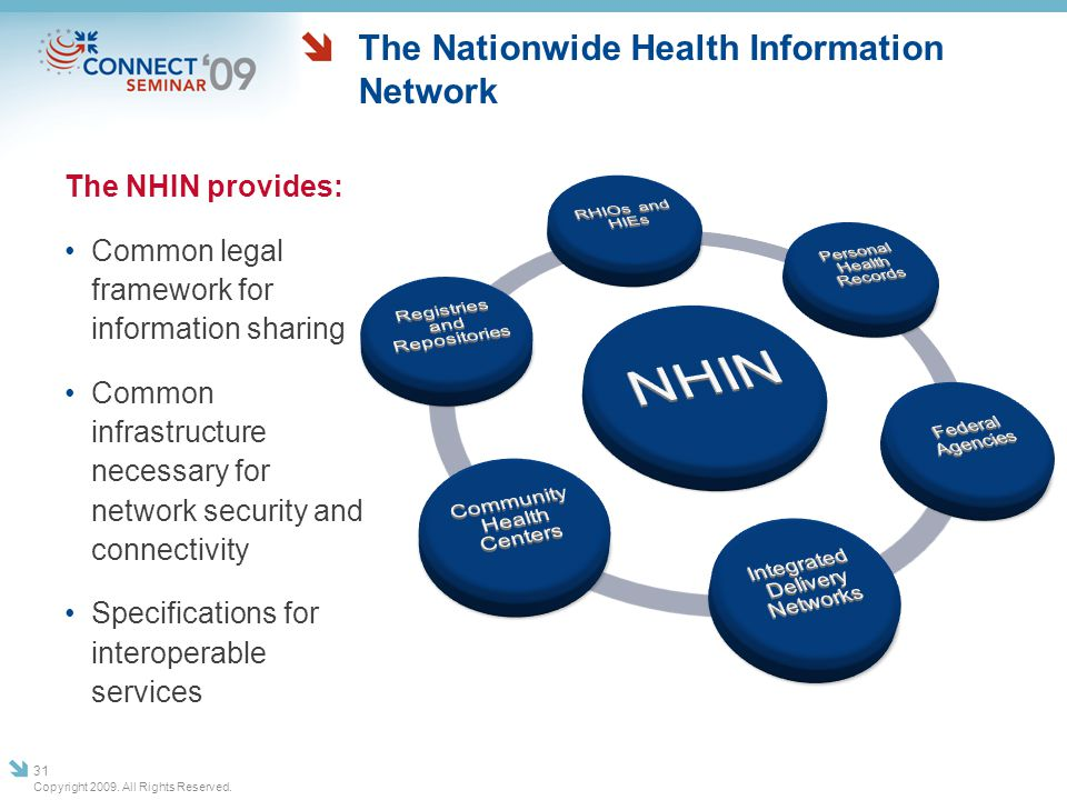 The Nationwide Health Information Network