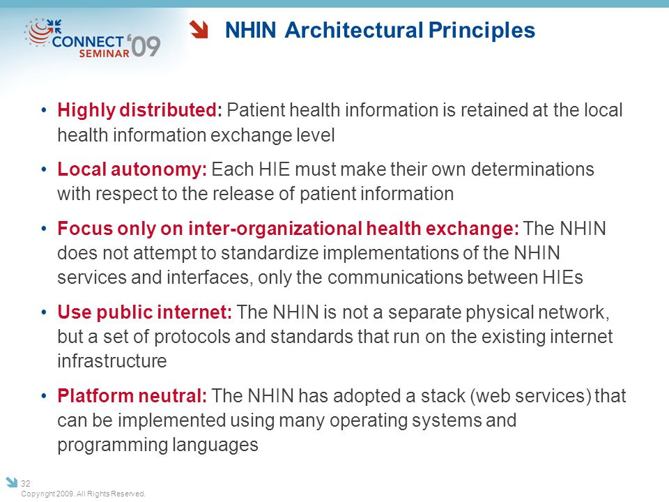 NHIN Architectural Principles
